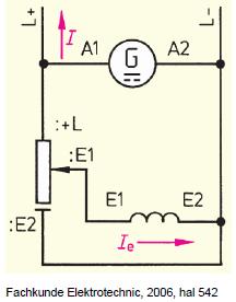 Gambar 4.12: Diagram Rangkaian Generator Shunt
