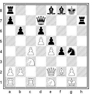 Posición de la partida de ajedrez Kuhn - Goldstein (Israel, 1999)