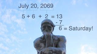 Cómo calcular qué día de la semana cae en una fecha