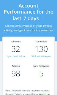 User dashboard tweepi