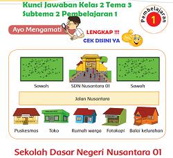 Kunci Jawaban Kelas 2 Tema 3 Subtema 2 Pembelajaran 1 www.simplenews.me
