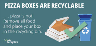 The pizza box story: yes, it can be recycled (no food, moderate grease)