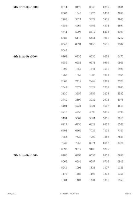 Kerala Lottery Result Nirmal NR-237 dated 13.08.2021 Part-2