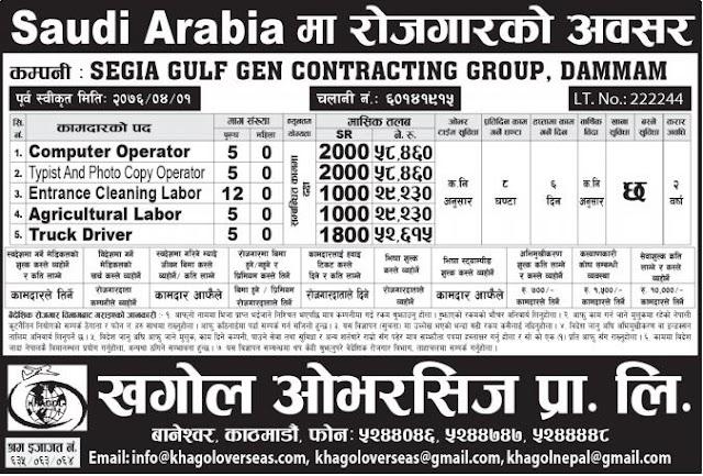 KSA job demand' salary 29000-58000