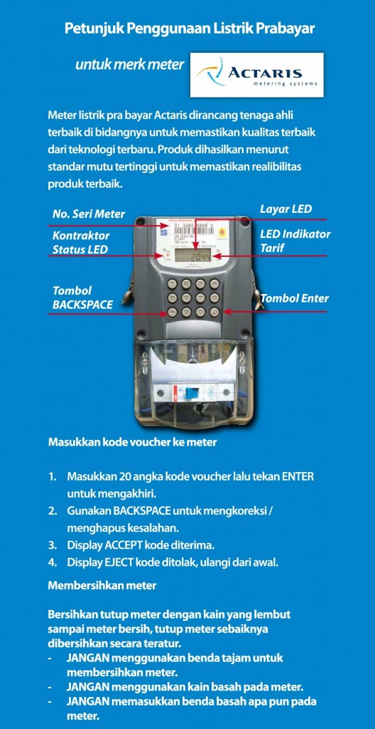 Meter Prabayar Merk Actaris