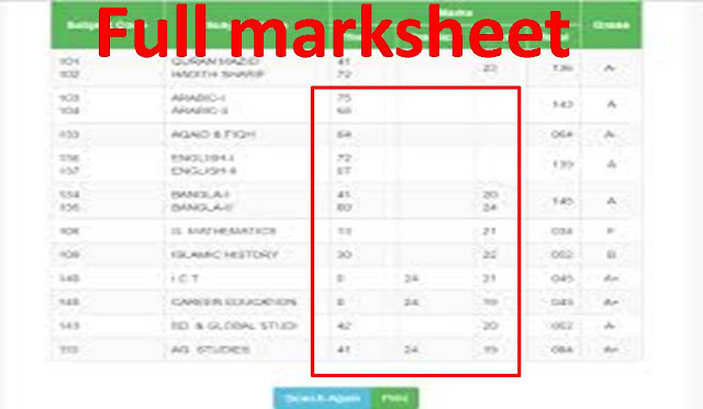 SSC Result 2020 Outcome educationboardresults.gov.bd SSC 2020 result Outcome 2020 eboardresults.com 2020 SSC Result Outcome by Application Apps with subject wise full marksheet SSC Result Outcome Grading System 2020