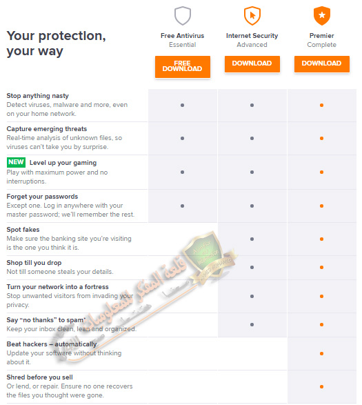 طريقة تحميل جميع اصدارات افاست Avast عملاق الحماية تحميل اوفلاين و اونلاين بروابط مباشره من الموقع الرسمي  Download all versions of avast