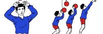 Dasar Permainan Bola Besar (Bolavoli)