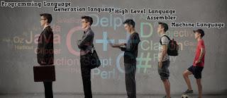 Generasi Bahasa Pemrograman Komputer