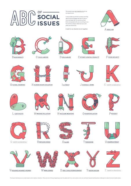 Alfabeto creativo que muestra los mayores problemas sociales