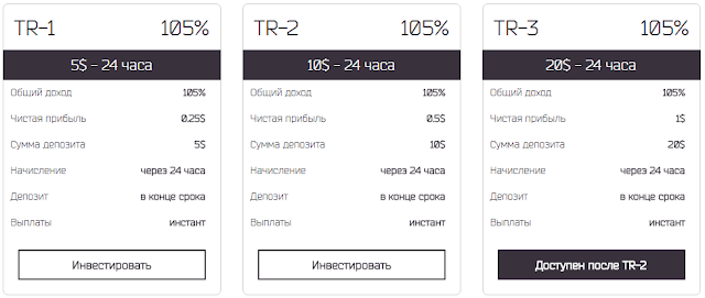 trinex обзор
