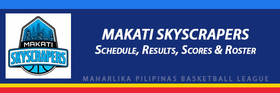 MPBL: Imus Bandera Schedule, Results, Scores, Roster
