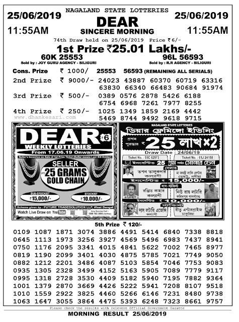 Dhankesari Result Nagaland State Lottery - Dhankesari
