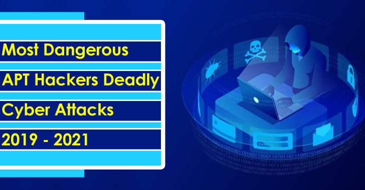 Most Dangerous APT Hacker Group's Deadly Cyber Attacks of the Year 2021- Complete Collection