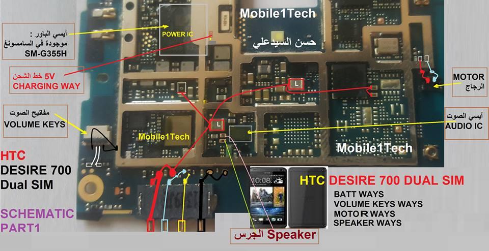 GSM: HTC DESIRE 700 full sul