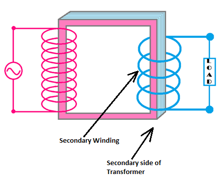 identify Transformer secondary side, secondary side of transformer
