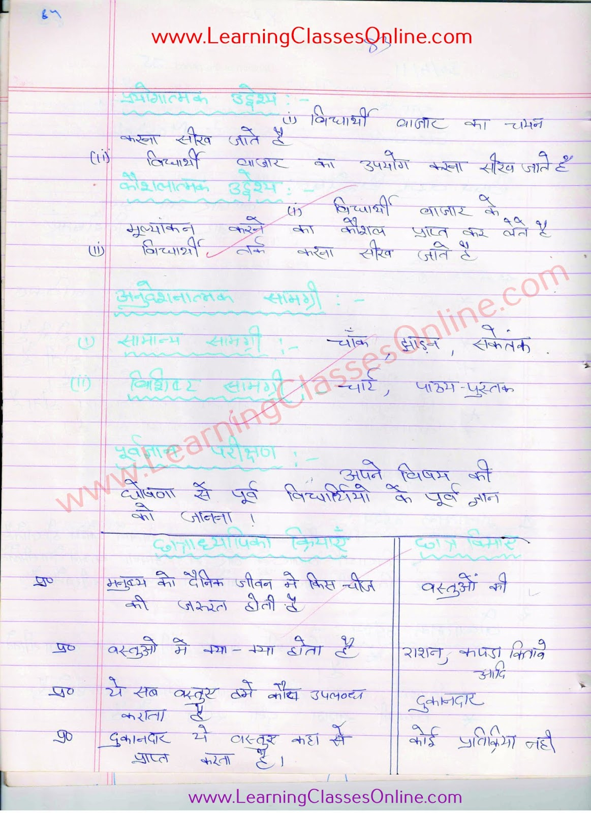 Arthashastra paath yojna kaksha 10 hindi me