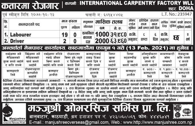 Jobs in Qatar for Nepali, Salary NRs 63,960