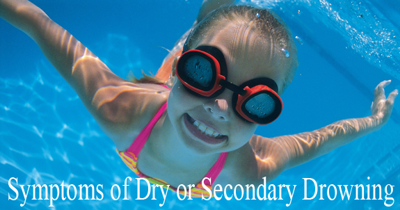 Signs and Symptoms of Dry or Secondary Drowning