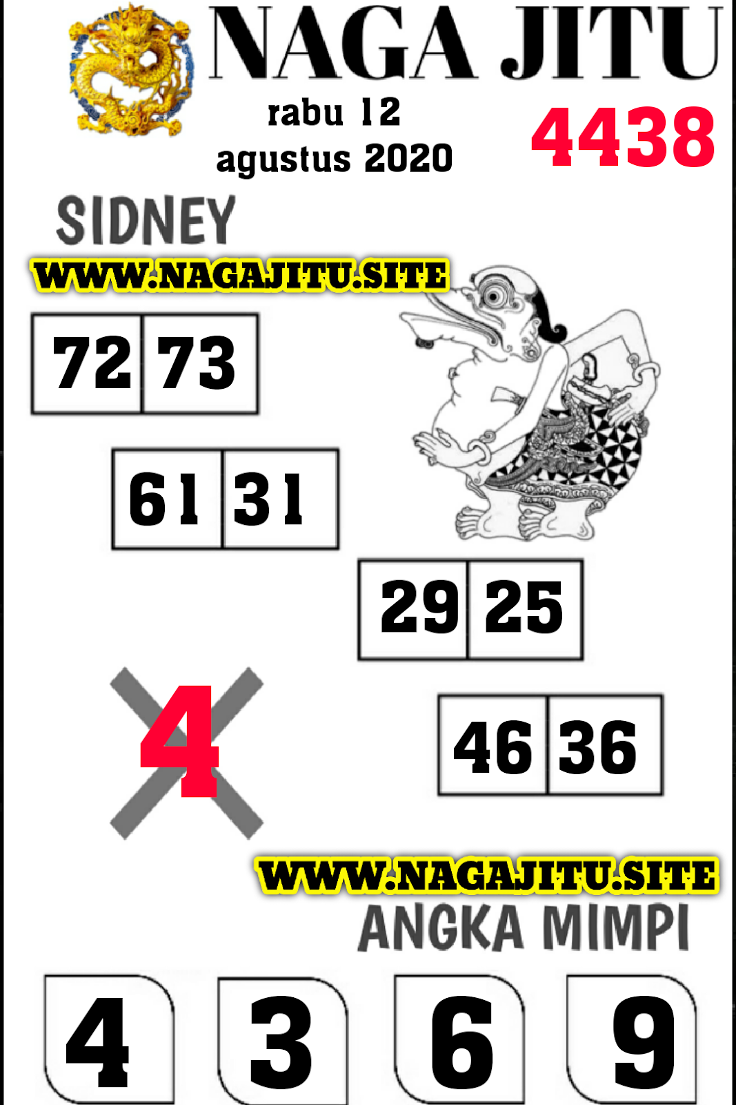 SYAIR NAGA SYDNEY RABU 12 AGUSTUS 2020