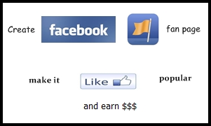 use-facebook-page-to-earn-money-on-facebook