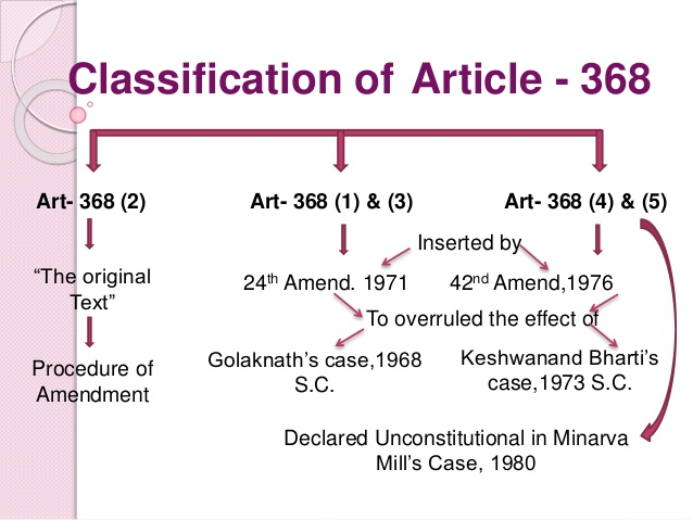 article 39 n about native indian constitution