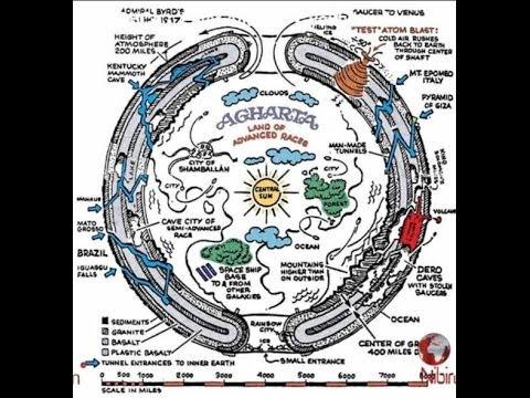 Inner Earth Civilizations Exist and I Can Prove It: Agartha & Hollow Earth Agartha%2B2