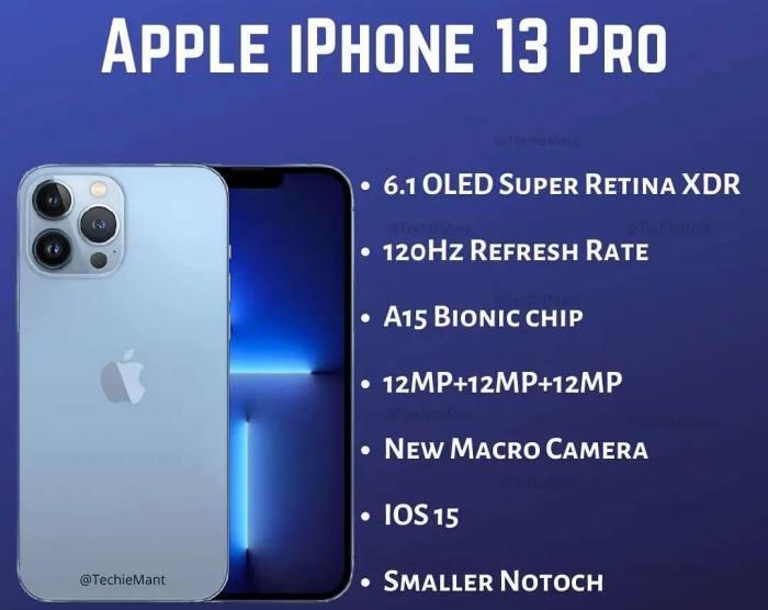 iPhone 13 Pro - IGtechiemant