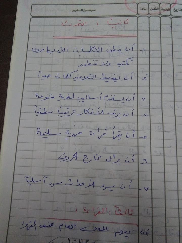 هام جدا لمعلمى اللغة العربية للصف السادس الاهداف العامة والخاصة وخريطة المنهج أ/ عزازى عبده 1%2B%252814%2529