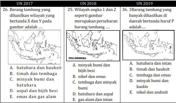 Soal UNBK Hots Geografi Sebaran Sumber Daya