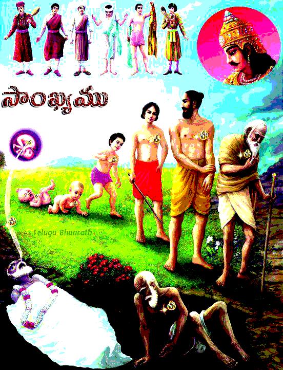 సాంఖ్యము - Sankhyamu