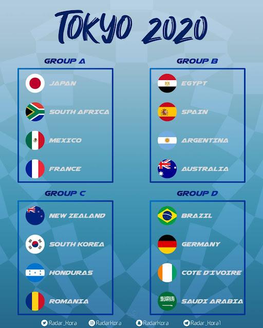 مجموعات أولمبياد طوكيو 2020
