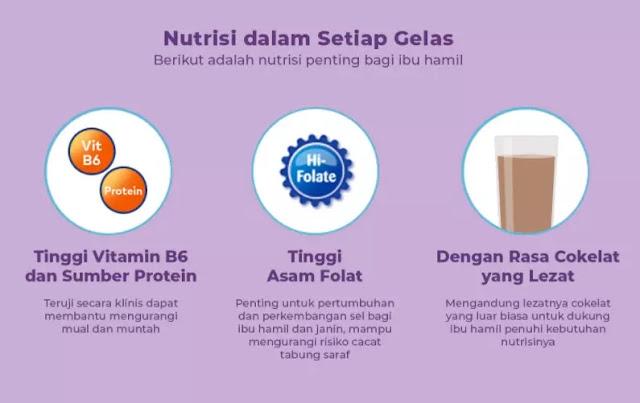 Kandungan nutrisi minuman ibu hamil Anmum Emesa