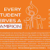 Every Student Deserves a Champion #infographic