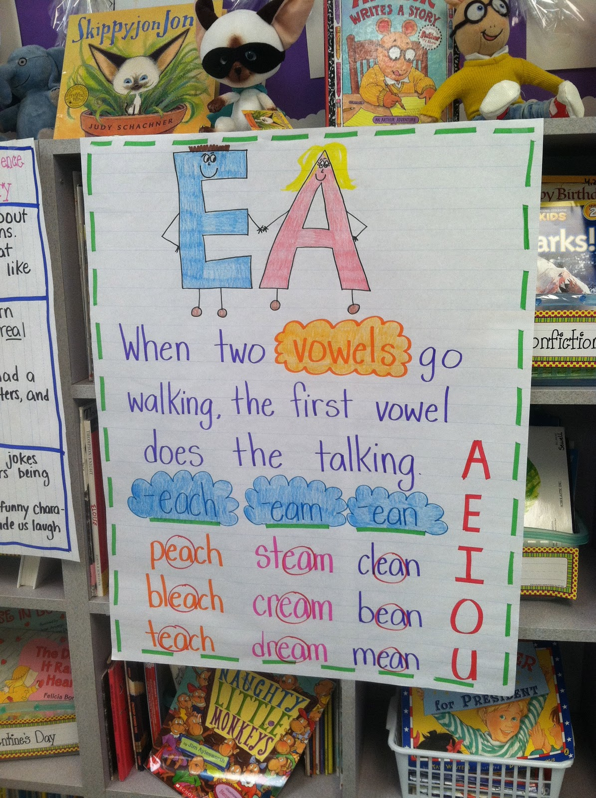 Life In First Grade What We Ve Been Up To