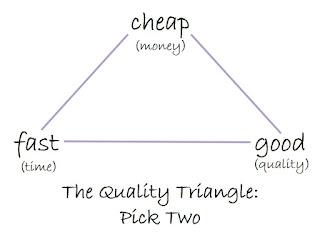Good, fast, cheap - pick two