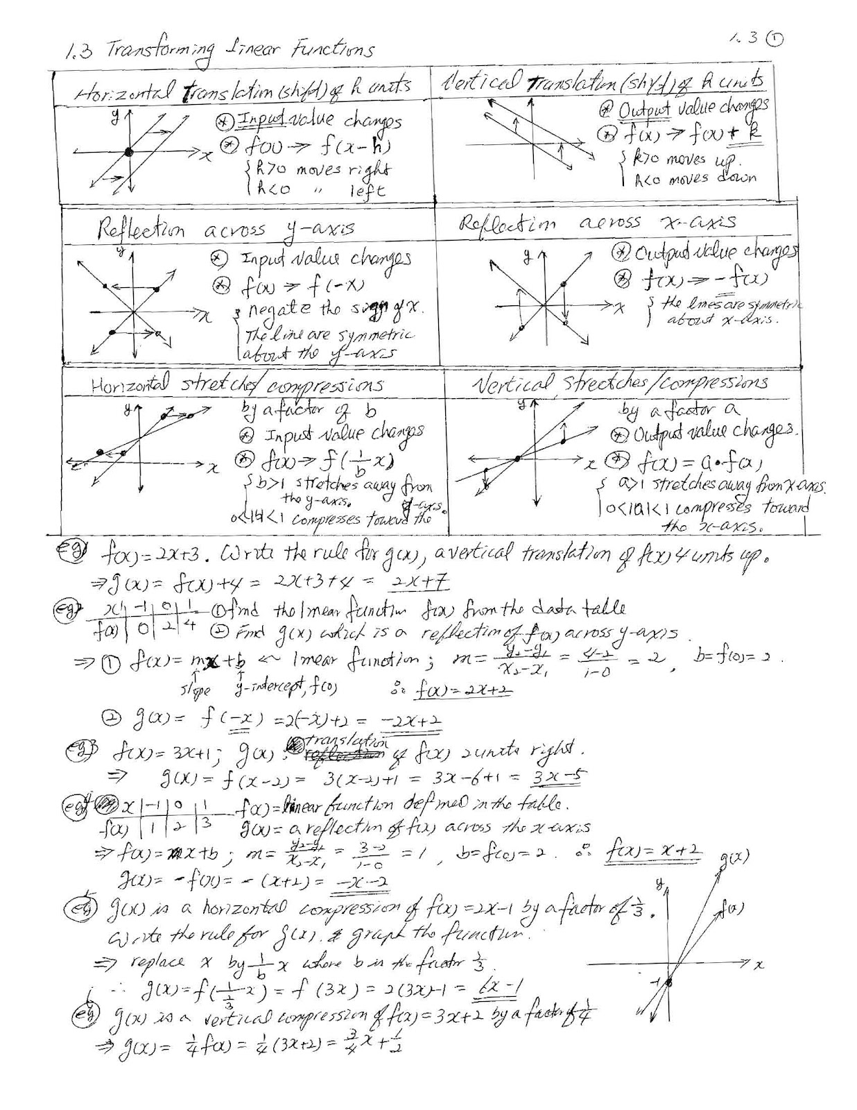 Sean S Math Page Algebra 2 Class Note