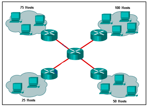 CCNA 1 v6.0 ITN Chapter 8 Exam Answers q4