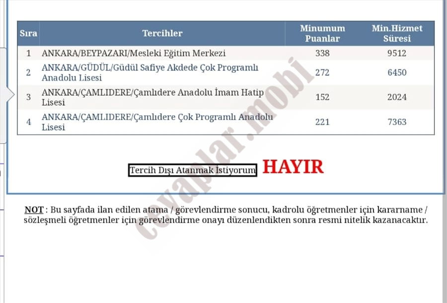 2019 İl Dışı Tayin Türk Edebiyatı Minimum Taban Puanlar v