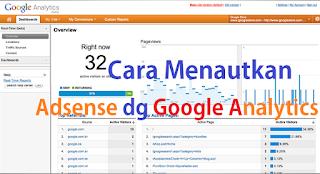 Adsense dengan Google Analytics