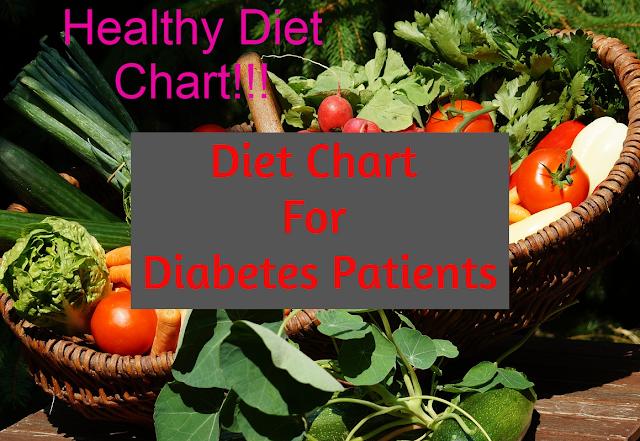 Diet chart for Diabetes patients.