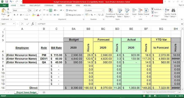 Budget Forecast Actuals Template for Excel