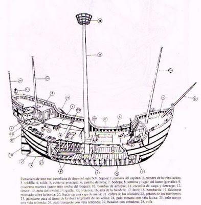 Galeones de España. Cruzar el Océano Atlántico en el siglo XVII