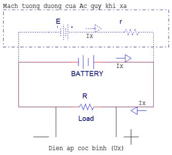 Tổng quan về kỹ thuật ắc quy chuyên nghiệp H12
