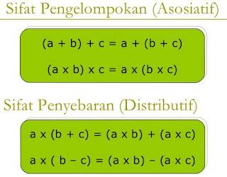 Matematika SD Kelas IV: Sifat-sifat Operasi Hitung