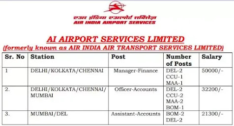 Air Indian Airport Transport Service Limited Recruitment 2021