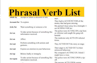 Important Phrasal Verbs PDF