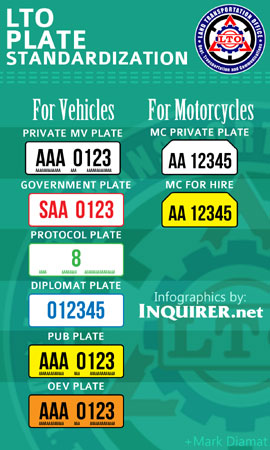 DOTC announced New LTO license plates 2013