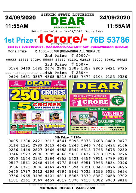 Sikkim State Lottery Sambad 24-09-2020 Today Result 11.55 AM