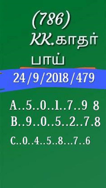 kerala lottery abc all board guessing win win w-479 on 24.09.2018 by KK